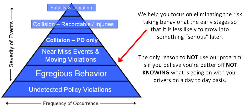 Fleet Safety Policy   Safety Is My Goal's Blog
