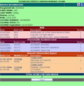 Blended Risk Score