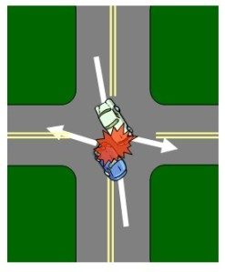 sideswipe illustration FHWA