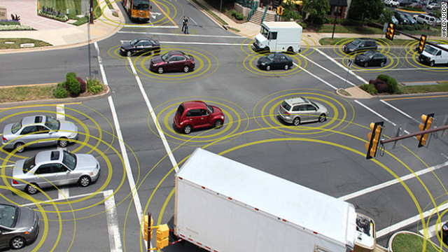 Autonomous Vehicles & Object Detection | Safety Is My Goal's